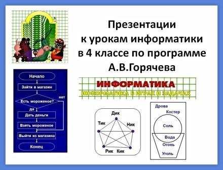 Informatika 4 klass